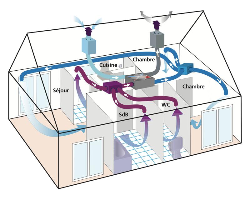 Ventilation Namur  Sani Elec Projet